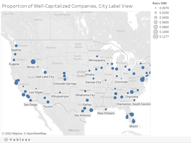 Proportion of Well-Capitalized Companies, City Label View