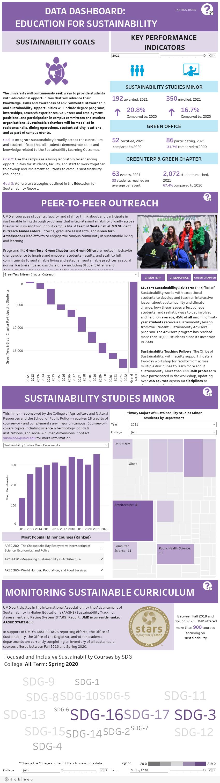 Edu for Sustainability