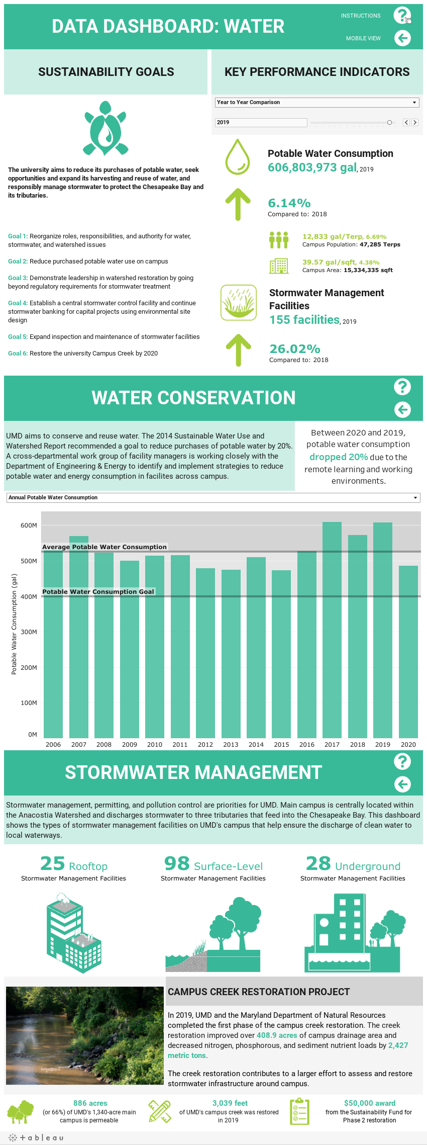 Stormwater Management (Scrolling)