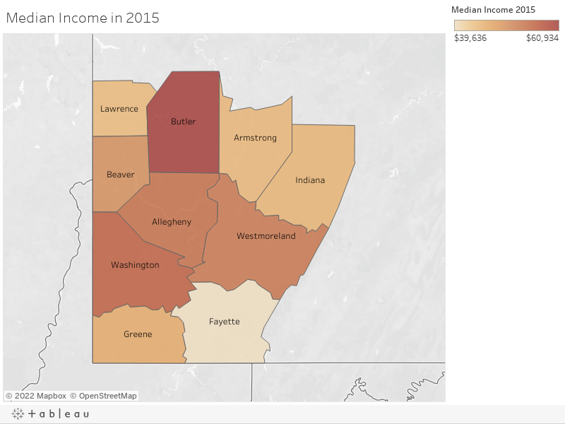 Median Income in 2015