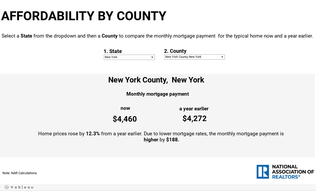 Payment-County-Q12021