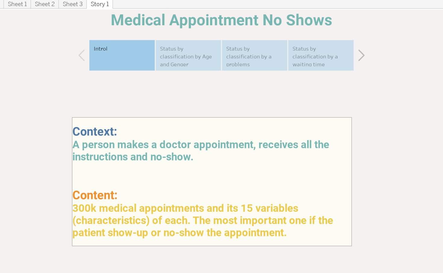 Medical Appointment No Shows2 - naritsara | Tableau Public