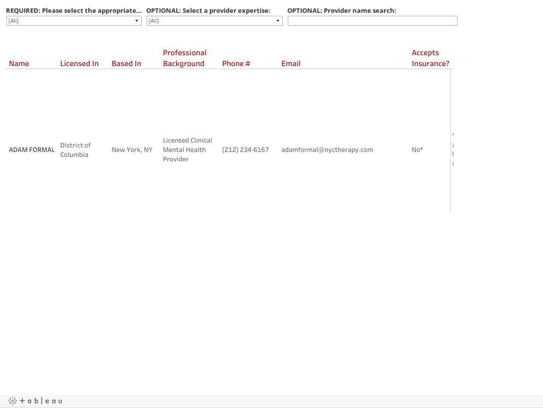 Mental Health Registry Dashboard