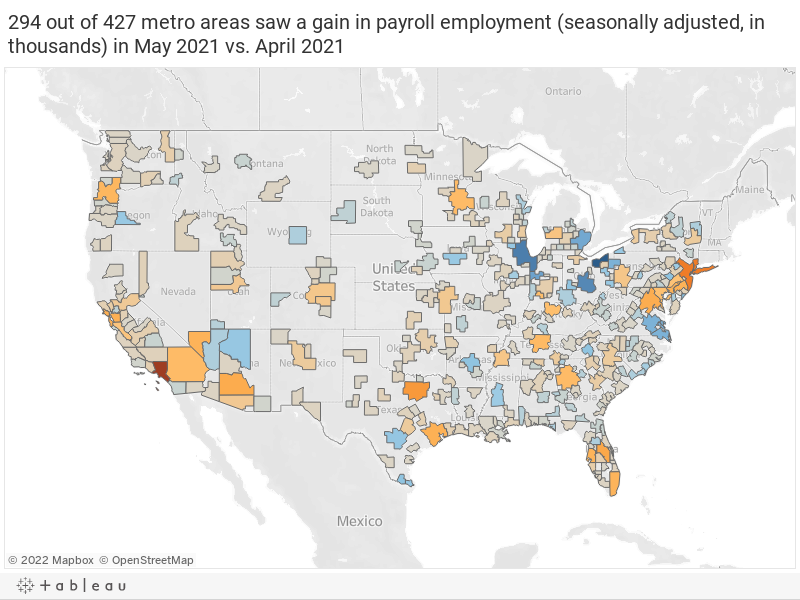 294 out of 427 metro areas saw a gain in payroll employment (seasonally adjusted) in May 2021 vs. April 2021