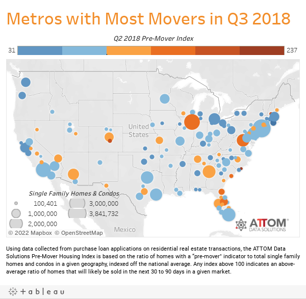 Metros with Most Movers in Q3 2018