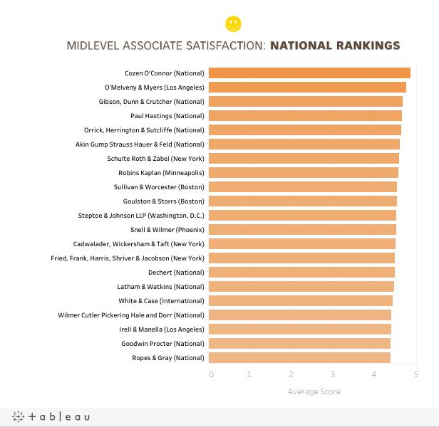 D_National Rankings