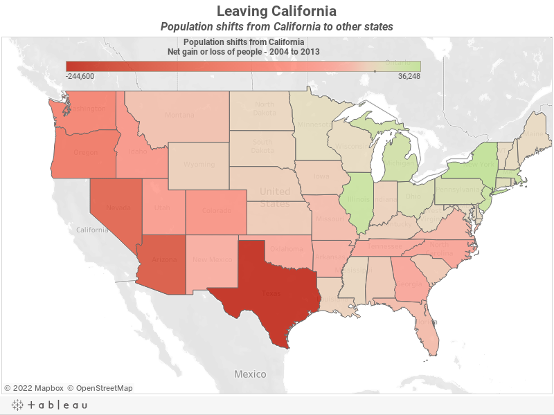 Roughly 5 million people left California in the last decade See