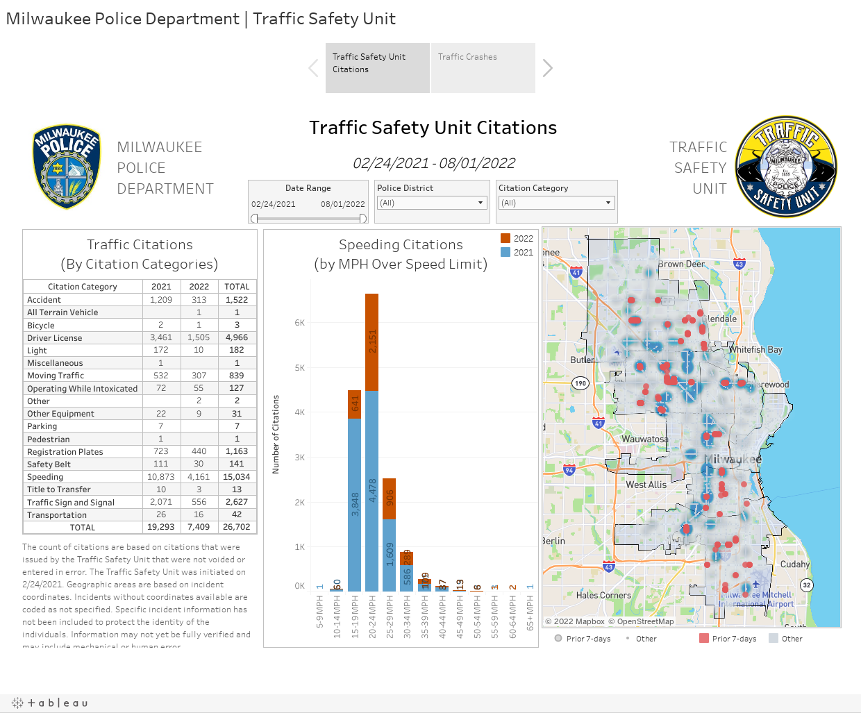 Milwaukee Police Department | Traffic Safety Unit