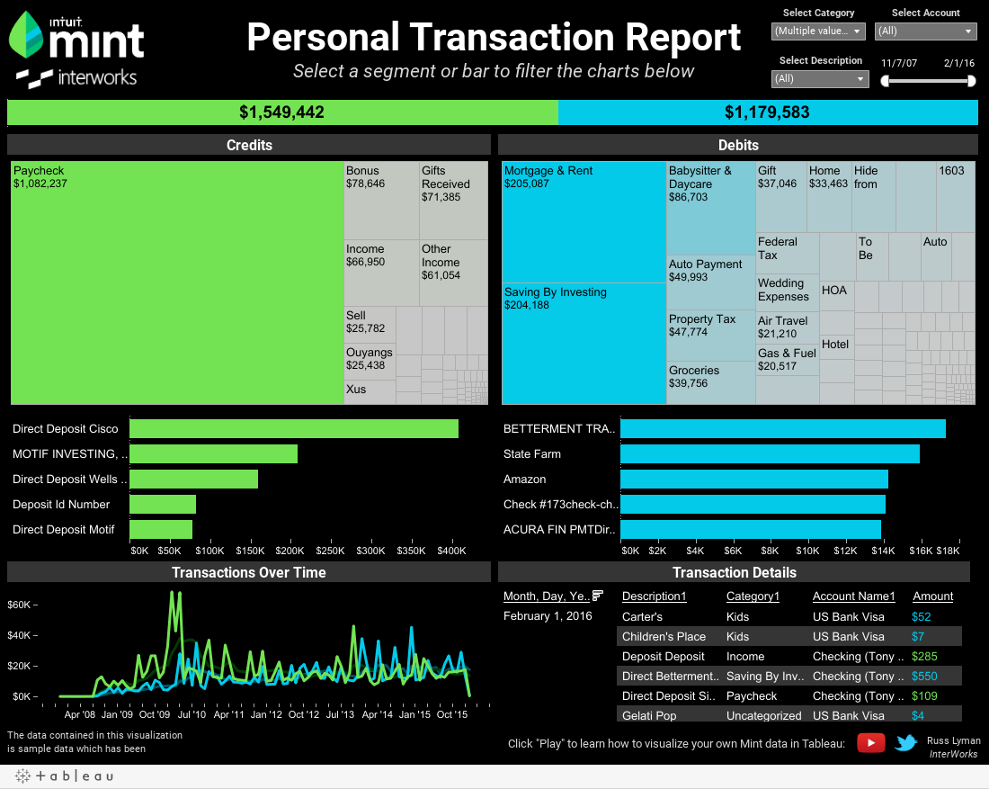 Workbook: Mint - Personal Transaction Report