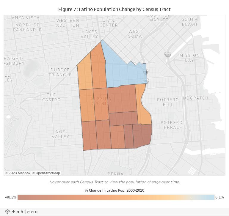 B: Population Maps