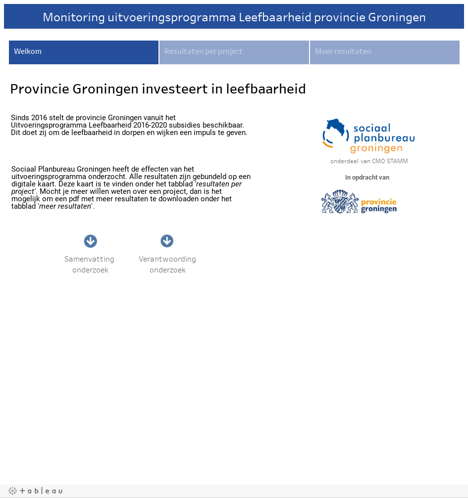 Monitoring uitvoeringsprogramma Leefbaarheid provincie Groningen