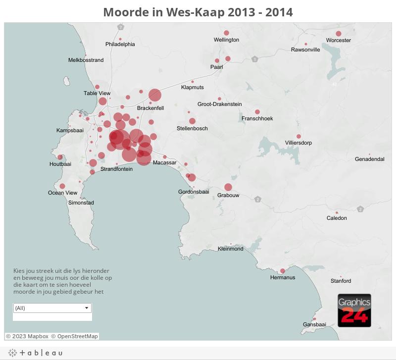 Moorde in Wes-Kaap 2013 - 2014