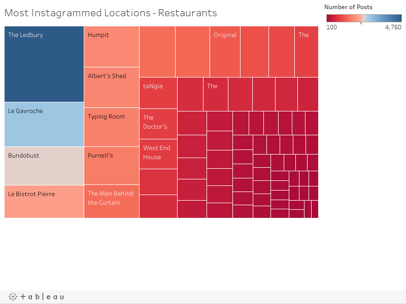 Most Instagrammed Locations - Restaurants