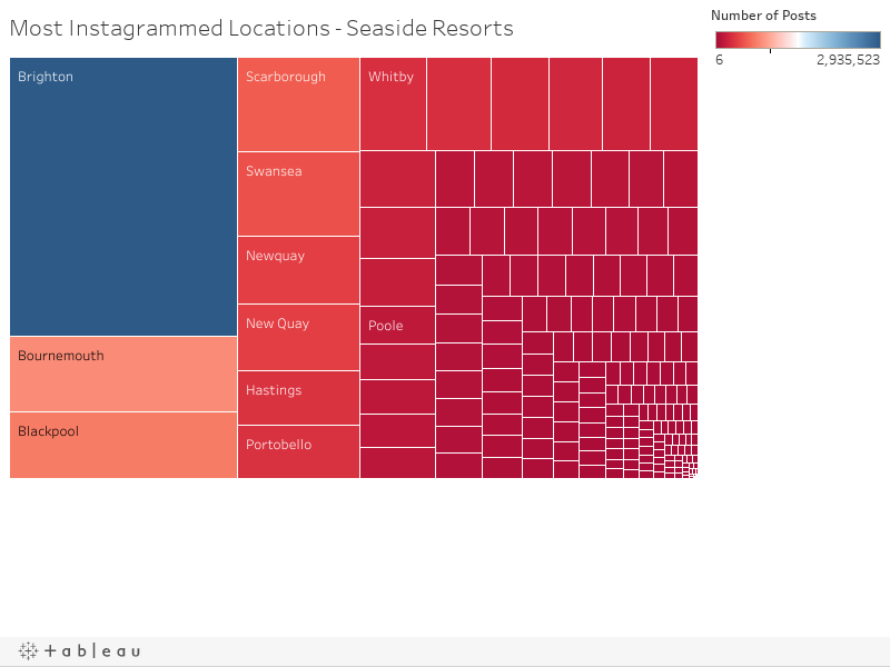 Most Instagrammed Locations - Seaside Resorts