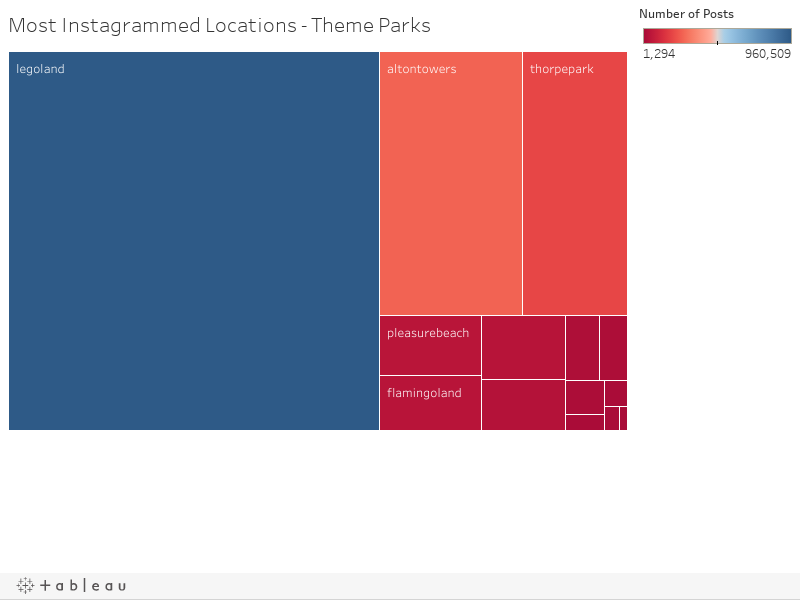 Most Instagrammed Locations - Theme Parks