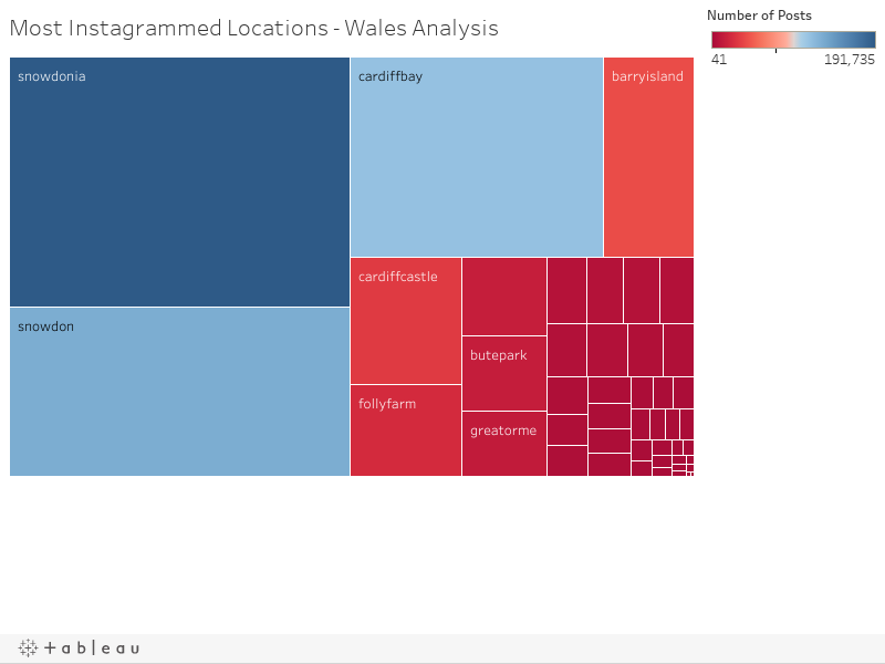 Most Instagrammed Locations - Wales Analysis