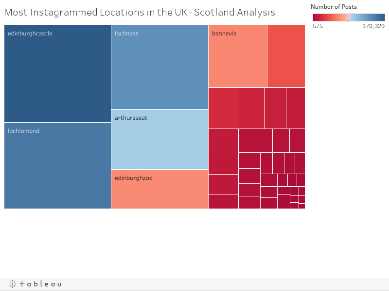 Most Instagrammed Locations in the UK - Scotland Analysis