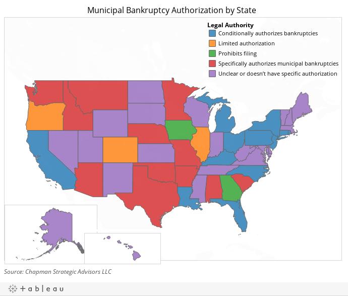 MunicipalBankruptcybyState