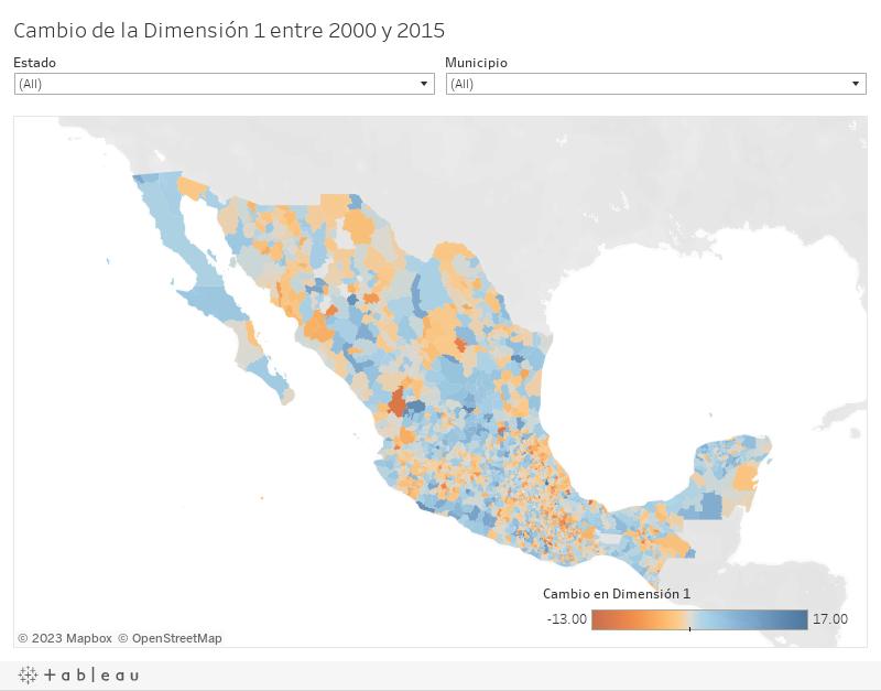 Cambio de la Dimensión 1 entre 2000 y 2015