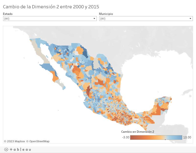 Cambio de la Dimensión 2 entre 2000 y 2015