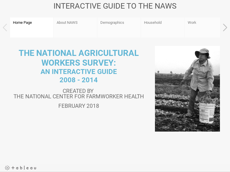 INTERACTIVE GUIDE TO THE NAWS