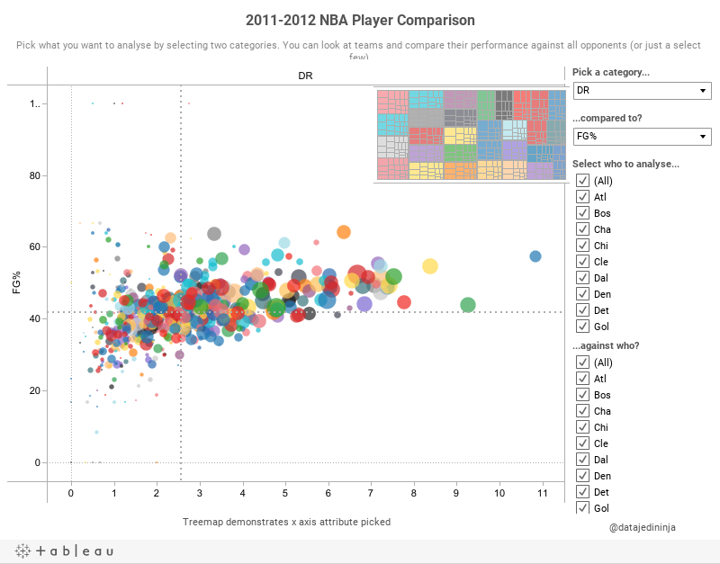 NBA player comparison