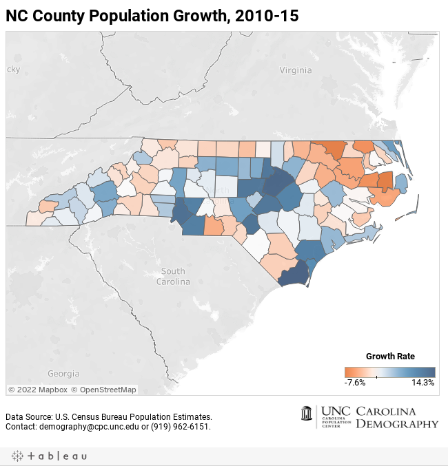 NC County Population Growth, 2010-15
