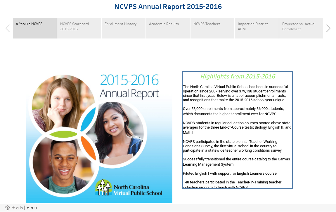 NCVPS Annual Report 2015-2016