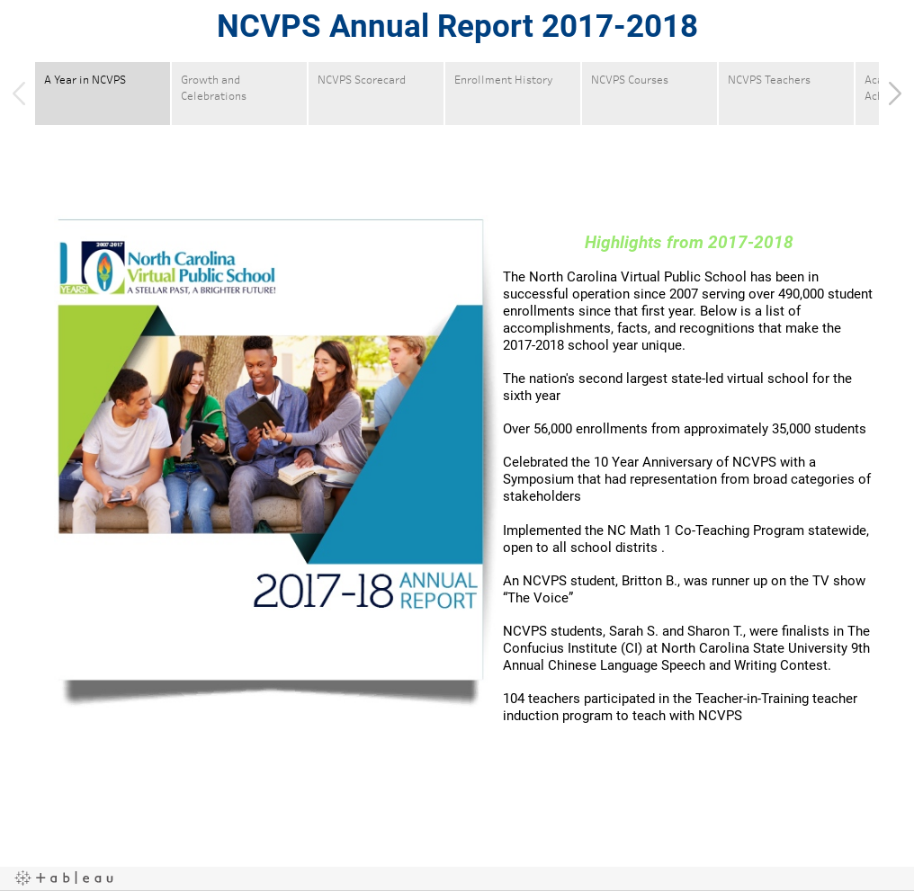 NCVPS Annual Report 2017-2018