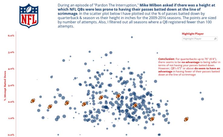 293ac6000ea NFL QB Height Analysis by Spencer Baucke