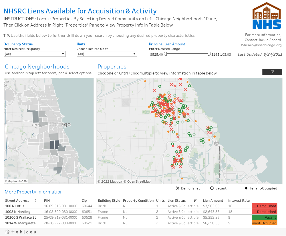 NHSRC Liens Available for Acquisition & Activity  INSTRUCTIONS: Locate Properties By Selecting Desired Community on Left Pane, Then Click on Address in Right Pane to View Property Info in Table Below