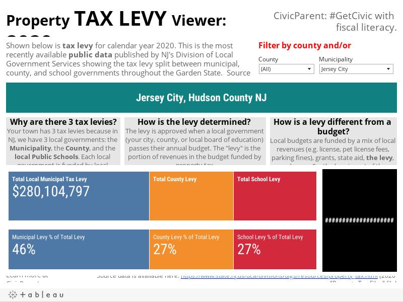 Levy Profiles