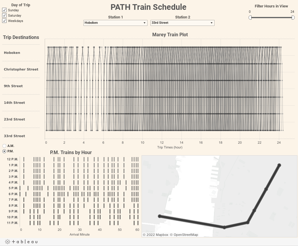 PATH Train Schedule