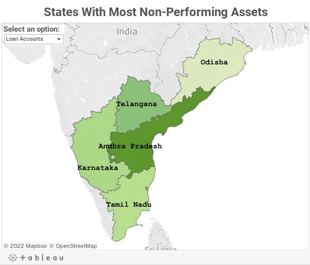 States With Most Non-Performing Assets