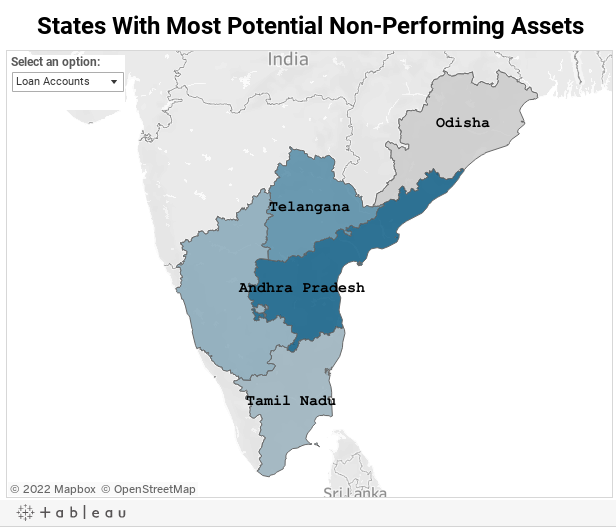 States With Most Potential Non-Performing Assets