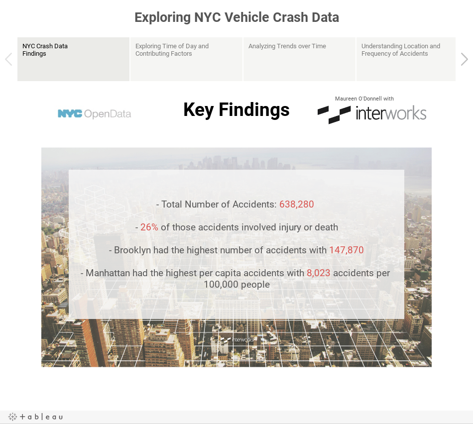 Exploring NYC Vehicle Crash Data