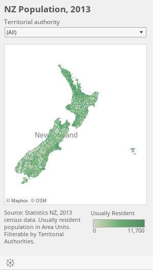 NZ Population, 2013