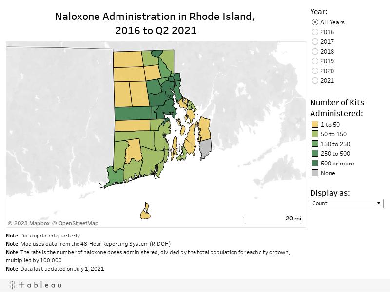 Naloxone Administration (muni)