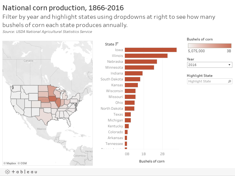 National corn production, 1866-2016Filter by year and highlight states using dropdowns at right to see how many bushels of corn each state produces annually. Source: USDA National Agricultural Statistics Service