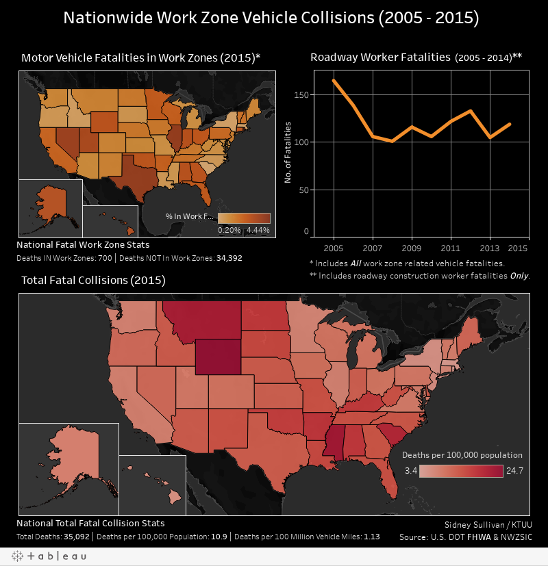 Nationwide Work Zone Vehicle Collisions (2005 - 2015)