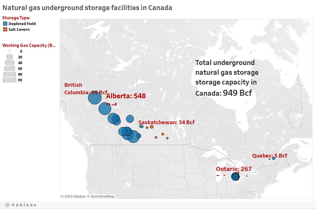 Natural gas underground storage facilities in Canada