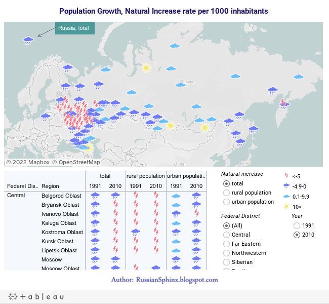 Population Growth, Natural Increase rate per 1000 inhabitants