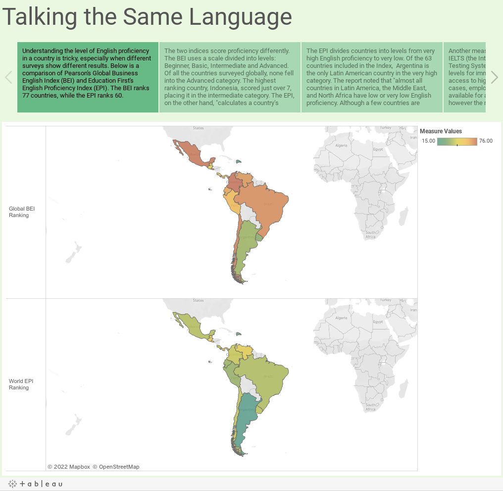 Talking the Same Language