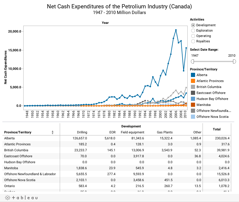 Net Cash Expenditures  Canadian Petroleum Industry 1947. Va Loan Property Requirements. Lcd Touch Screen Display It Consultant Boston. Personal Injury Attorney Minneapolis. Chicago Immigration Court Park City Internet. Moving To Another Country Dewey Pest Control. Independent Auto Insurance Agents. Smallest Laptop Computer Houston Home Theater. Antipsychotic Medication For Schizophrenia