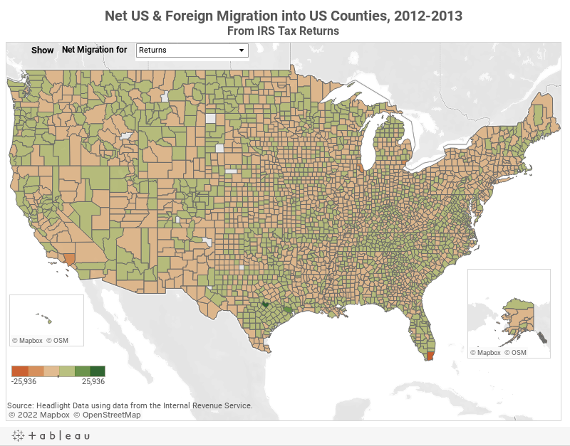 Net US & Foreign Migration into US Counties, 2012-2013 from IRS Tax Returns
