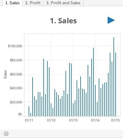 1. Sales