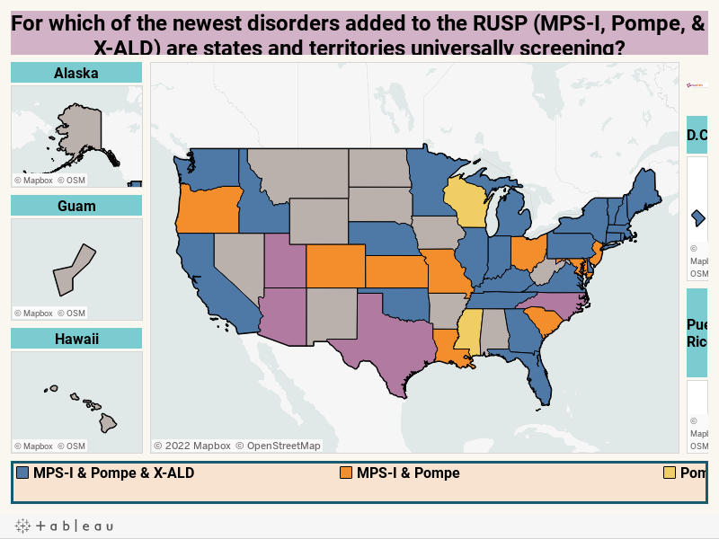 For which of the newest disorders added to the RUSP (MPS-I, Pompe, & X-ALD) are states and territories universally screening?