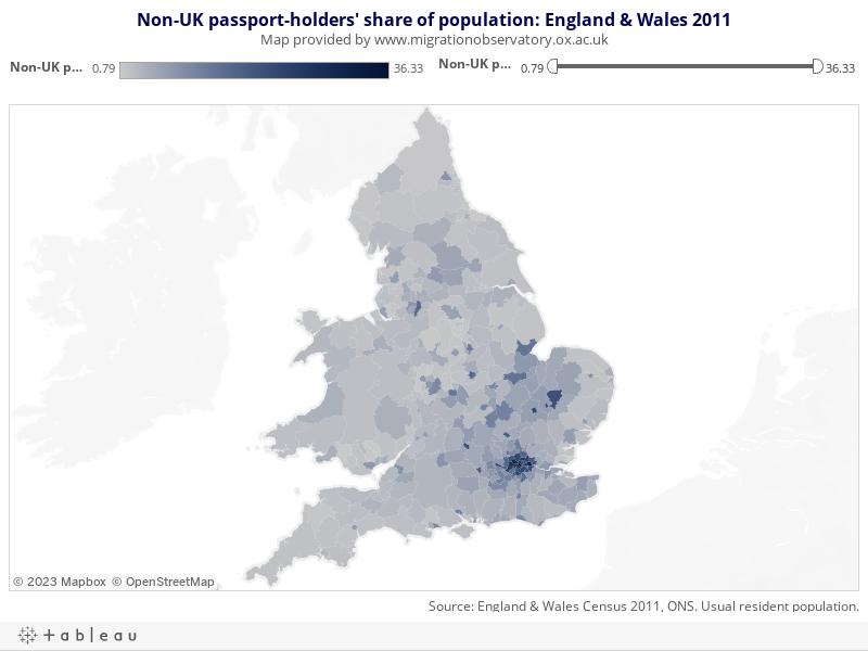 Non-UK passports share 2011 MAP