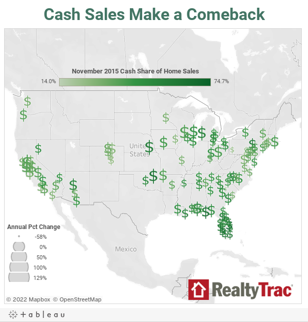 Cash Sales Make a Comeback