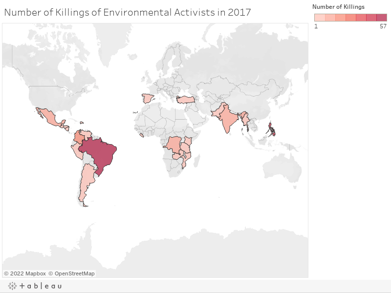 Number of Killings of Environmental Activists in 2017